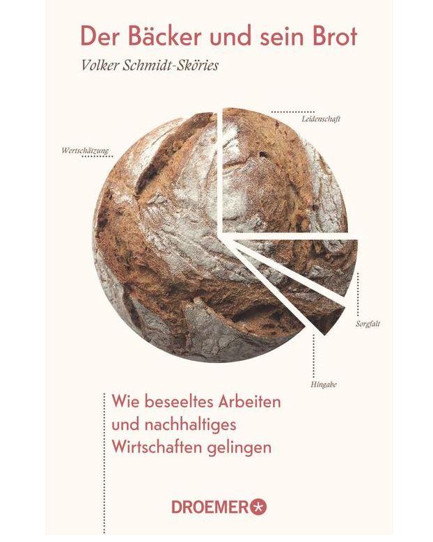 Titelbild vom Buch der Bäcker und das Brot